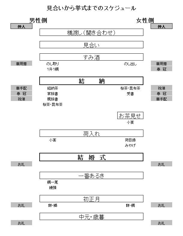 kyoshiki-schedule