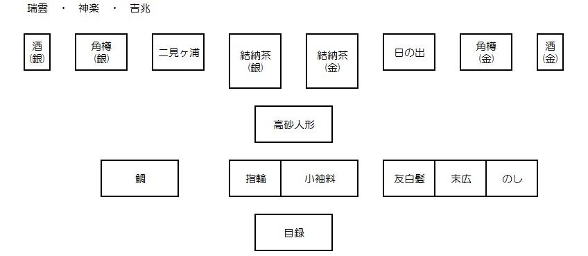 瑞雲・神楽・吉兆